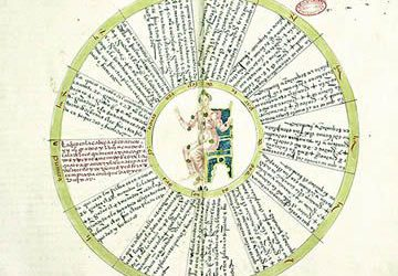 Libro de las figuras de las estrellas fijas